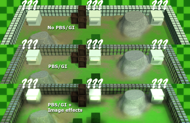 An image showing the differences between the legacy shaders and the new physically based shaders and image effects in Unity.